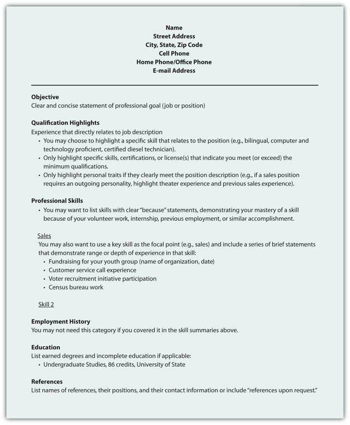 Format Of Writing Cv How To Write A Curriculum Vitae Sample