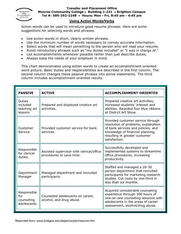 resume catch phrases best resume catch phrases example good