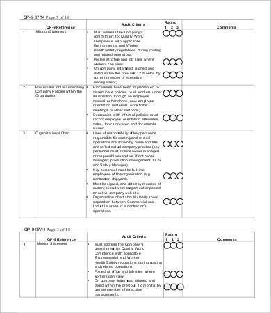 Audit Templates Marketing Audit Template Free Word Excel - audit checklist template