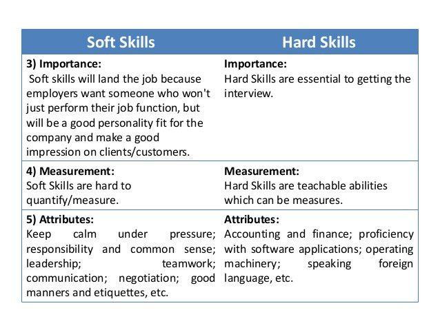 soft skills for resumes