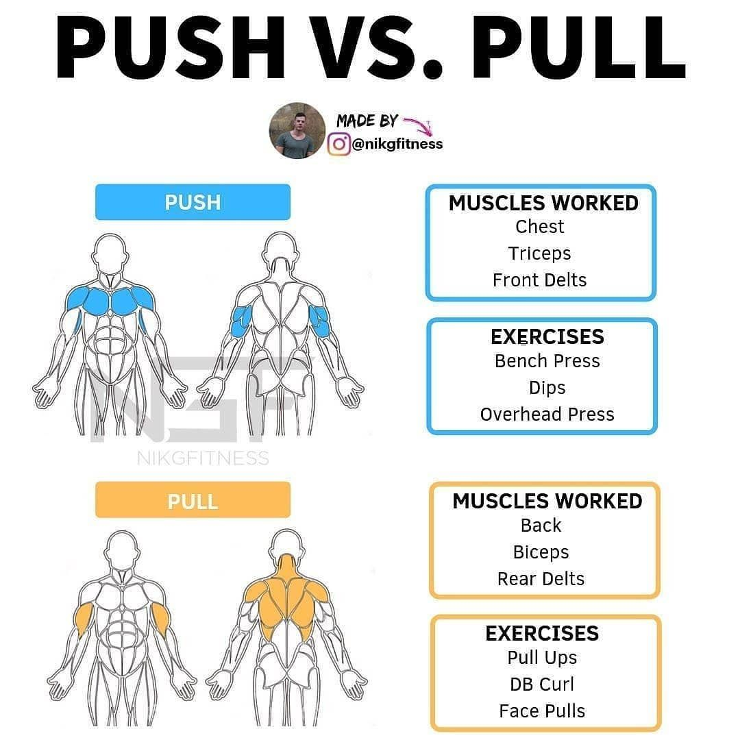Find out the benefits of adopting a push-pull workout plan and how to get started