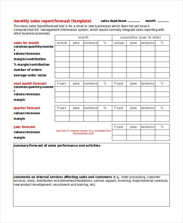 Sample Bill Of Sale form and Basic Invoice Template Word Dreamy