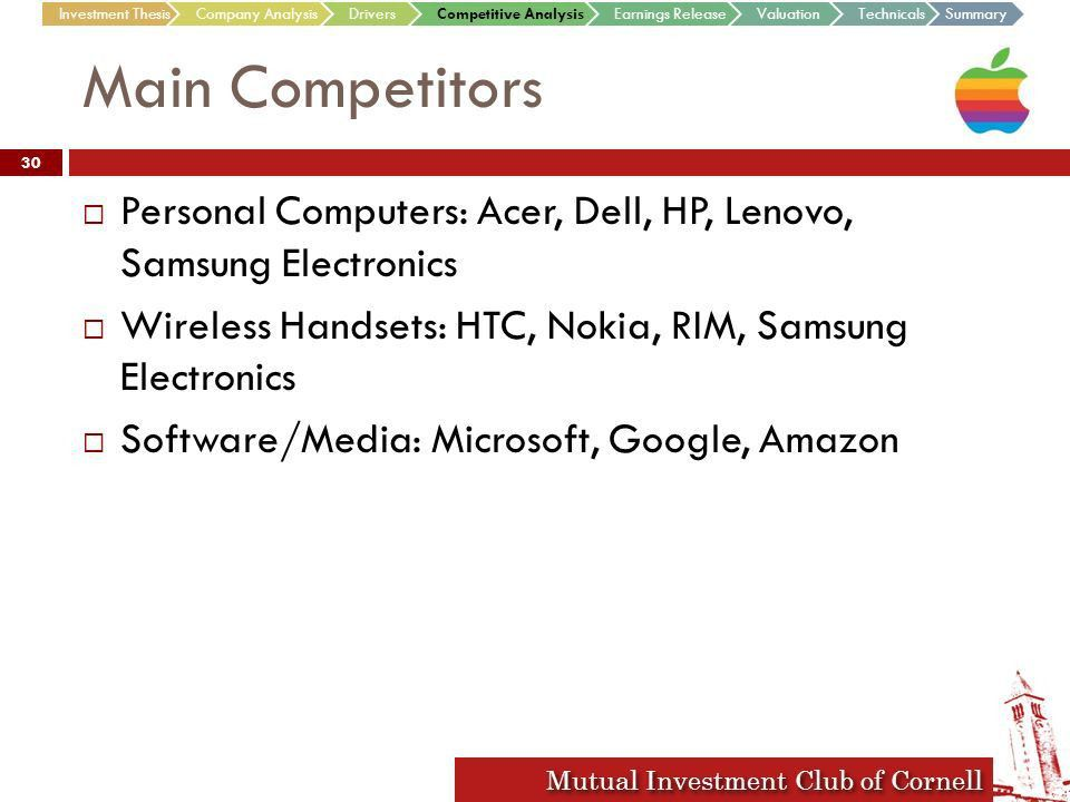 Microsoft Competitive Analysis  Microsoft Competitive Analysis