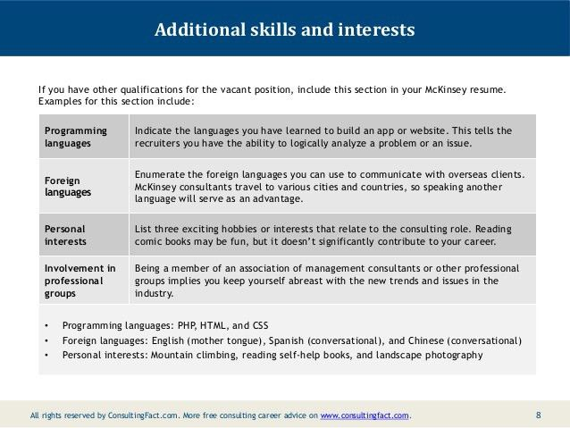 Lists Of Interests For Resume. Pretty Resume Activities Examples