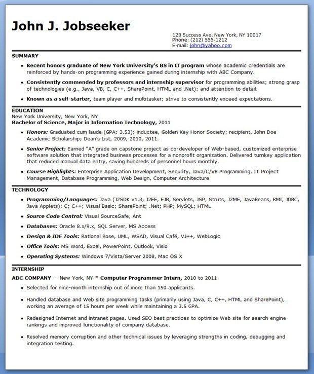 Superb Systems Programmer Resume Computer Programmer Job Description System  Programmer Job Description   Computer Programmers Job Description