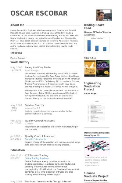 Trade Resume Examples Trades Resume Samples Visualcv Resume Samples - junior trader resume