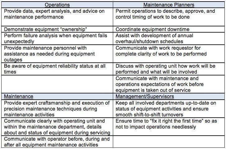 Material Planner Job Description Project Planner Job Description - production supervisor job description