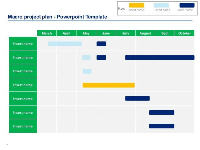 Project Plan Template Top Project Plan Templates For Excel - it project plan template