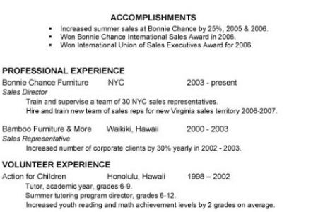 Furniture Sales Resume Professional Furniture Sales Associate - sample resume for sales associate
