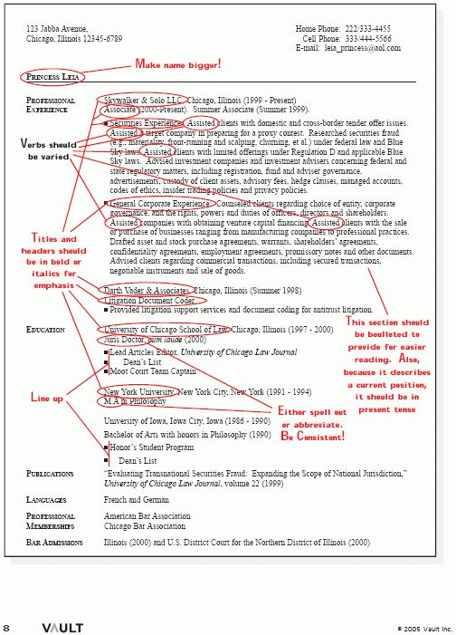 Australian Resume Examples Kava In Australia Australian Resume - resume format for college application