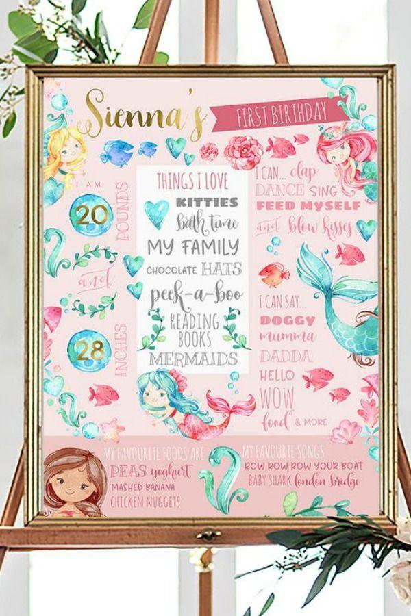 Mermaid Birthday Poster