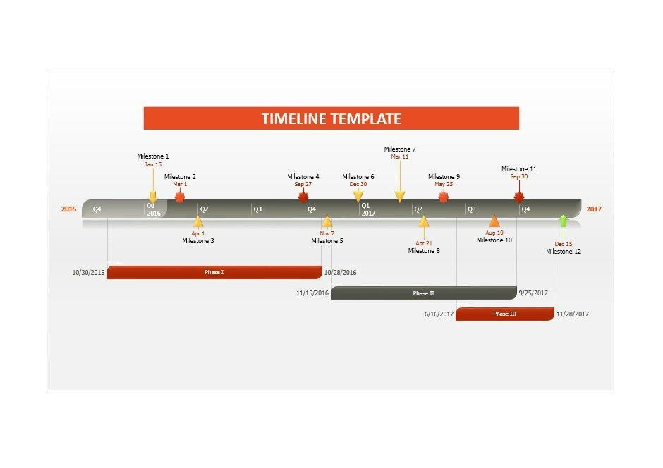 Timeline Template Word Timeline Template 61 Free Word Excel Pdf - timeline template word