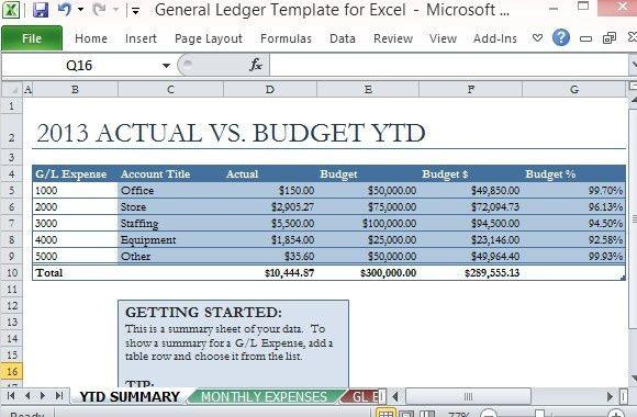 General Ledger Format General Ledger Explanation Process Format - account ledger template