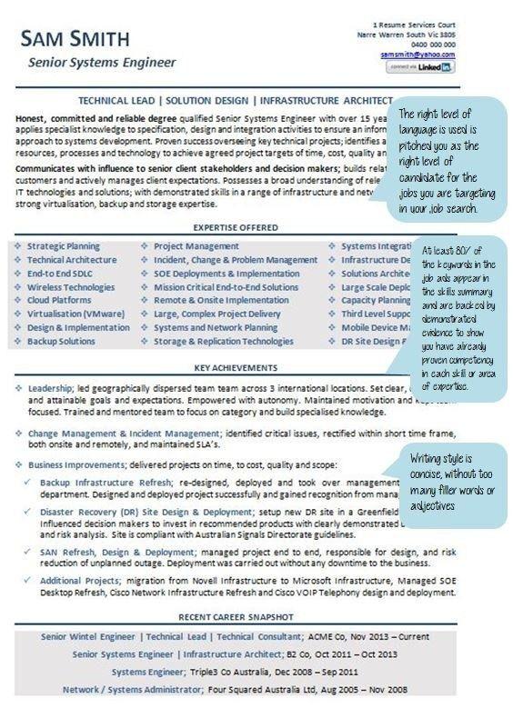 Free Australian Resume Template] Resume In Australian Format