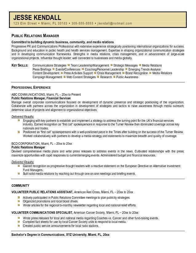 Brand Officer Sample Resume Brand Manager Resumes