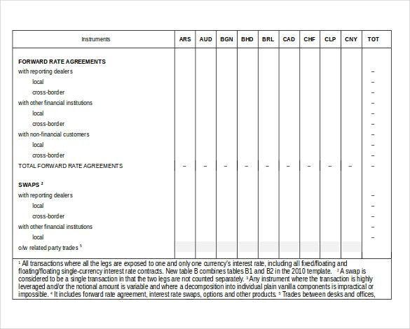 Survey Templates Free Patient Satisfaction Survey Template 9 Free - likert scale template