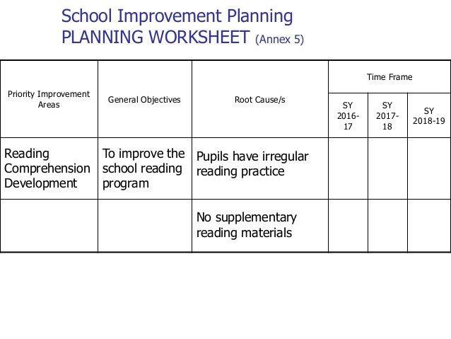 Performance Improvement Plan Template 10+ performance improvement - improvement plan template