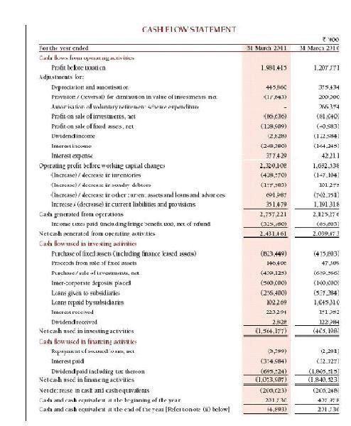 simple report sample