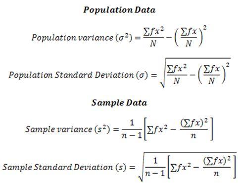 Sample Variance top 3 ways to measure dispersion statistics - sample variance