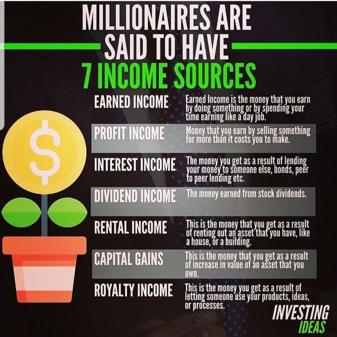 Earned Profit Interest Dividend
