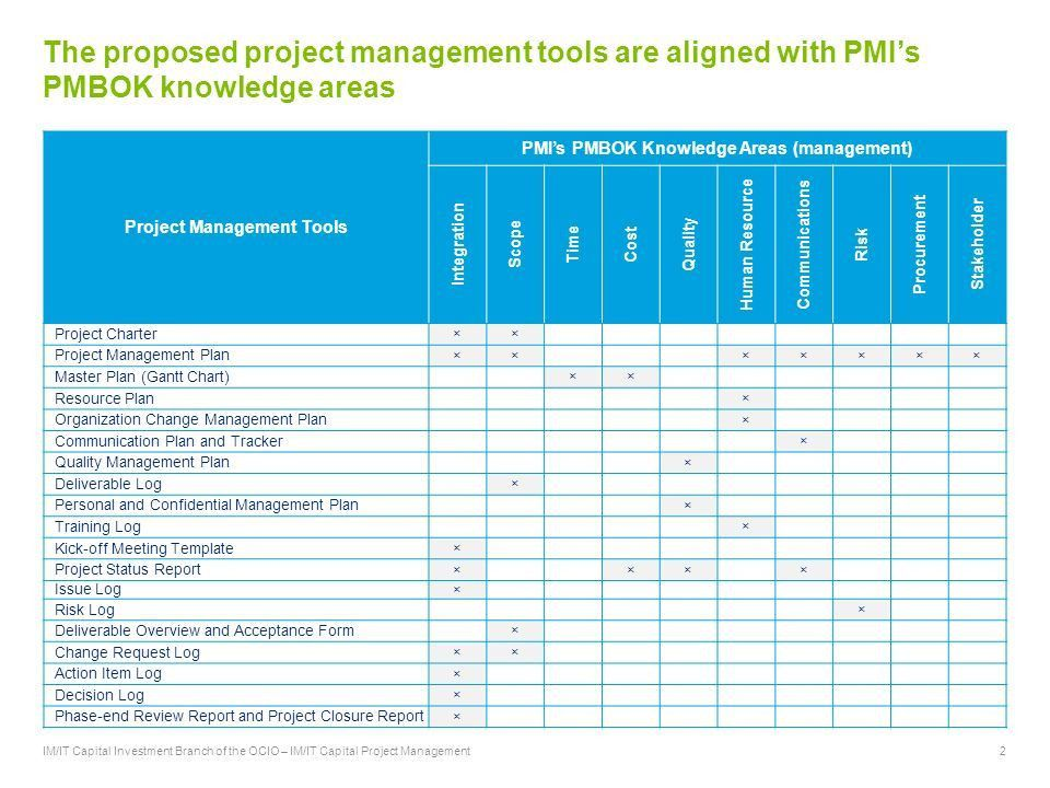 Plan Of Action Template Project Management Project Management - project closure report template