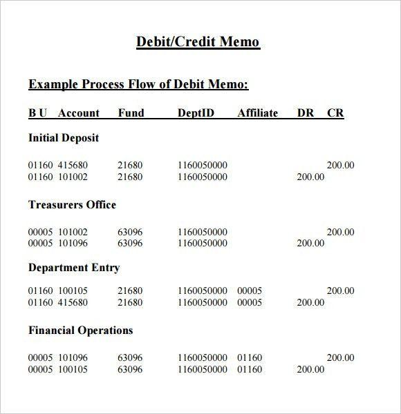 ... Debit Note Sample Letter Debit Note Copy, Debit Note Letter   Credit  Note Sample Format ...  Credit Note Letter