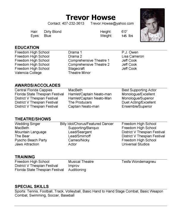 Model Of Resume Format Format Make Resume Chronological Updated - comprehensive resume format