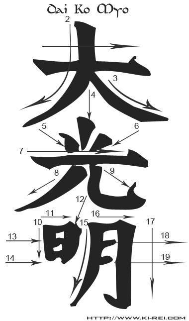 symbol Dai Ko Mio guide Reiki Symbols