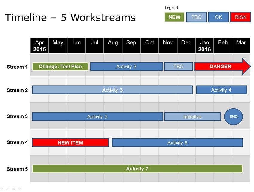 Powerpoint Timeline Template Office Timeline Powerpoint Template - simple timeline template