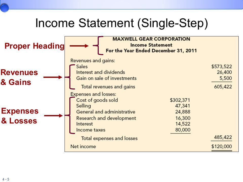 Projected Income Example  Explanation - Video  Lesson Transcript