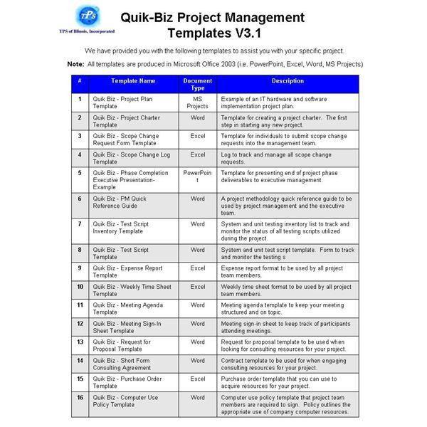 Project Management Templates 15 Project Management Templates For - it project plan template