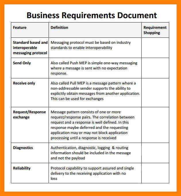 Business Requirements Document Template Sample Business - business requirement documents