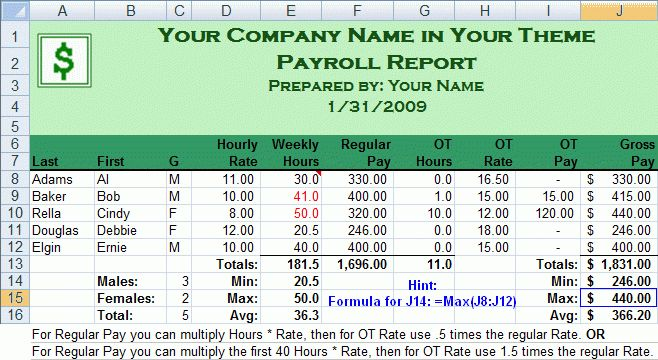 Excel Templates For Payroll Free Excel Templates For Payroll - excel templates for payroll