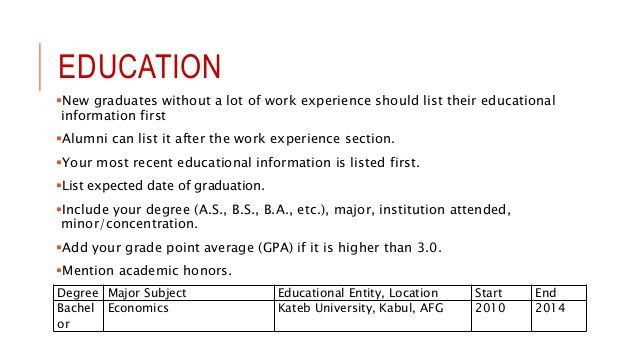 listing education on a resumes