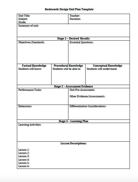 Gradual Release Lesson Plan Template 28 Best Gradual Release - release plan template