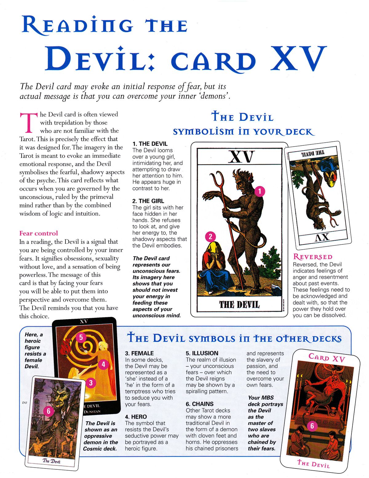 Tarot Reading 5 Card Reading Using The Wild Unknown Tarot: Major Arcana On Pinterest