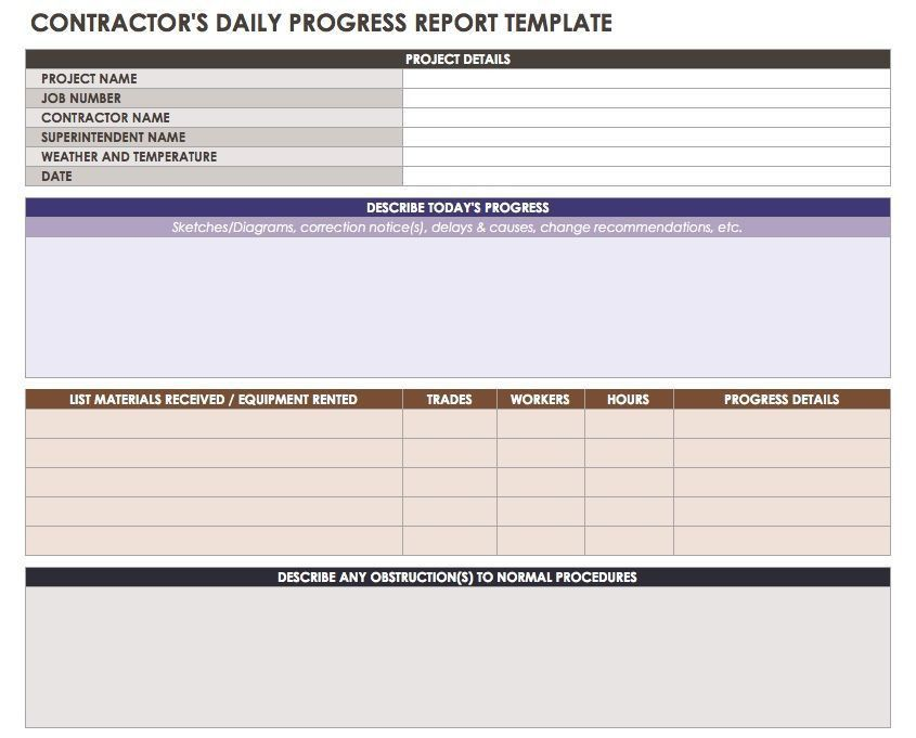 Template For Progress Report Progress Report Template 12 Free - job progress report