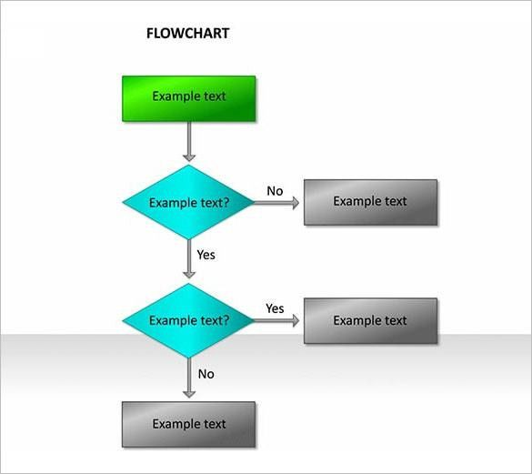 Flowchart Templates Word Process Flow Chart Template Microsoft - sample flow chart
