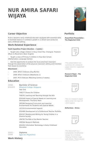 how to write a resume title sample resume with professional title - How To Write A Resume Title