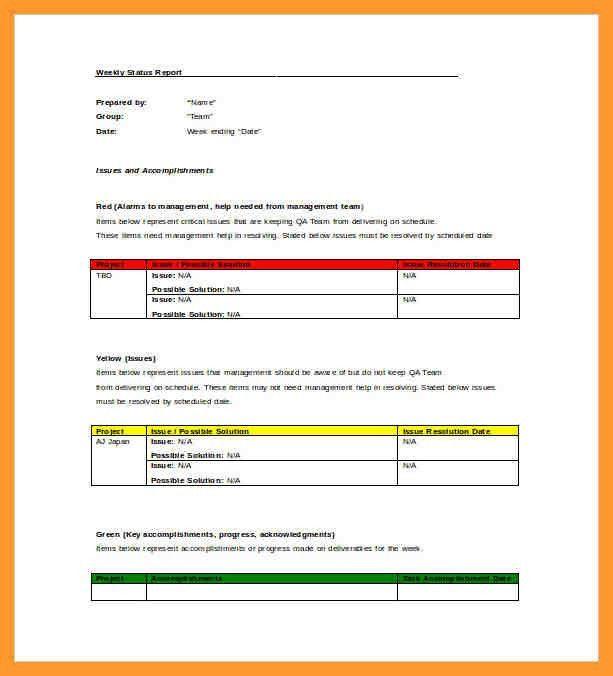 Weekly Employee Progress Report Template] Employee Work Status