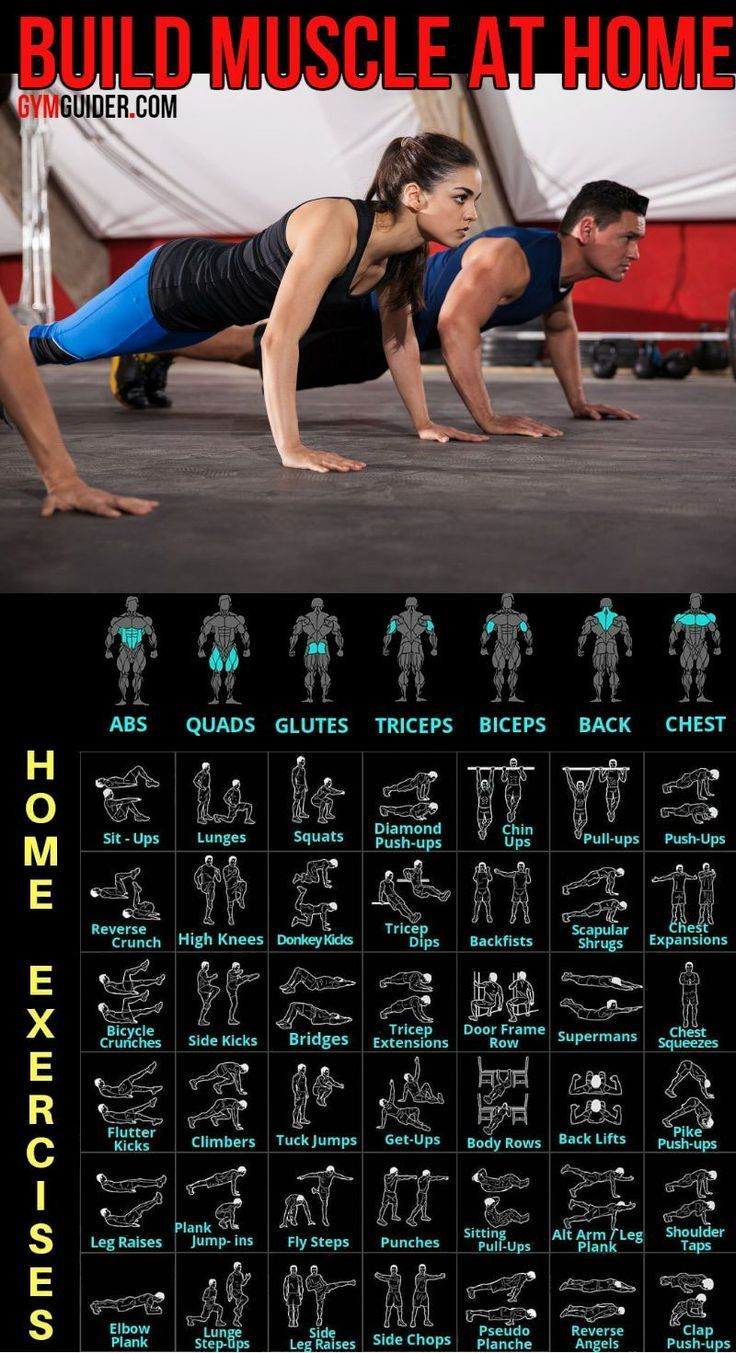 2 Bodyweight Workout Plans To Tone And Enhance Your Shape That You Can Do At Home - GymGuider.com