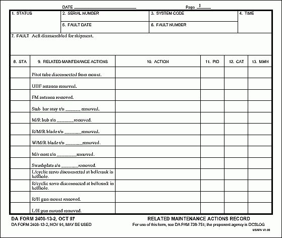 Vehicle Inspection Form Template Sample Vehicle Inspection - vehicle inspection form