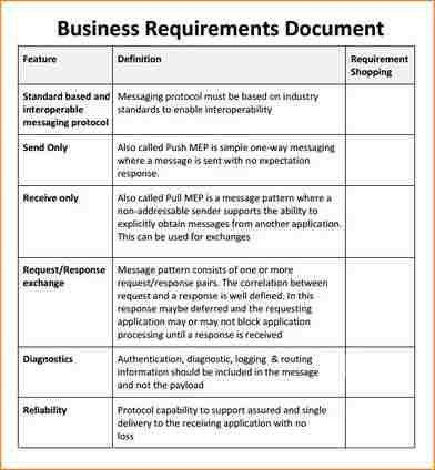 Business Requirements Document Template Sample Business - business requirements document template