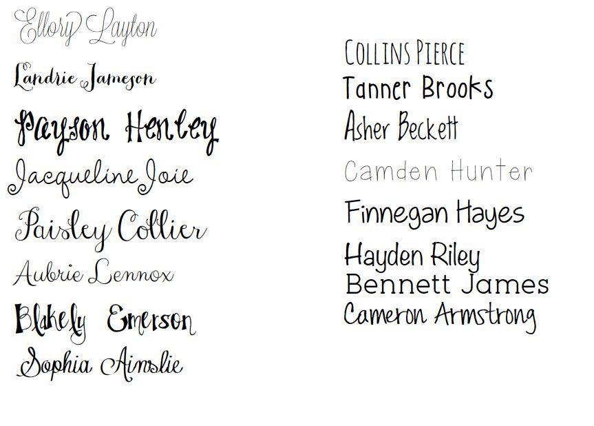 Topic, interesting 4 syllable girl names