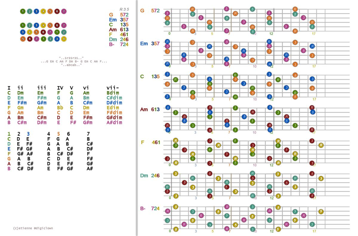 download pattern recognition 32nd dagm symposium