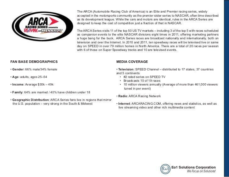 free racing sponsorship proposal template | node2004-resume-template ...