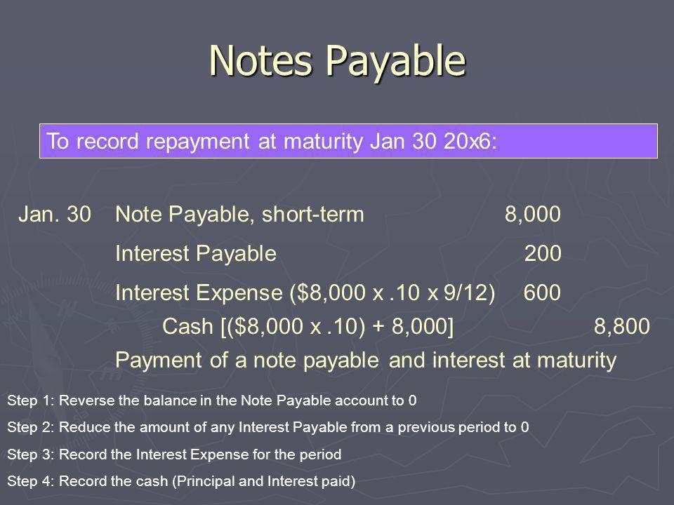 60edd50e73742cec483a02c53863640bjpg - note payables