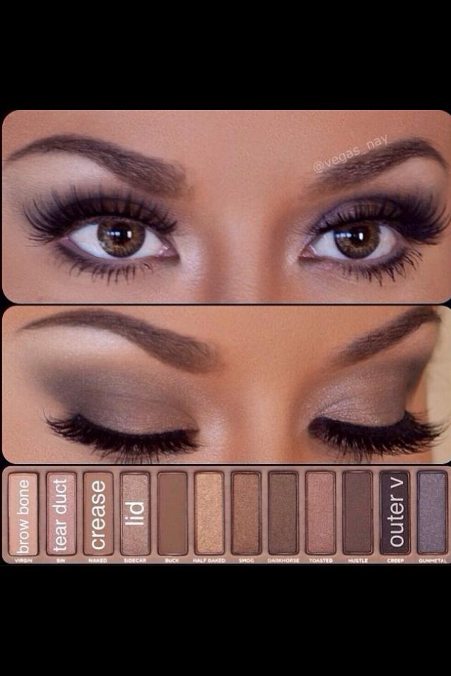 Naked Eyes Neutral Eyeshadow Guide