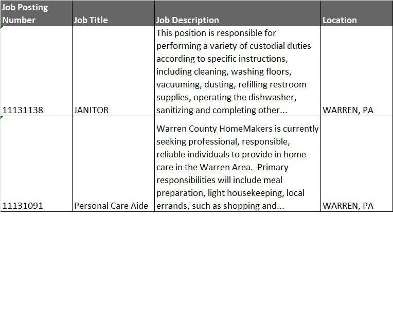 Housekeeper Job Description Example 14 Free Word Pdf Documents Dishwasher  Job Description   Housekeeping Job Duties