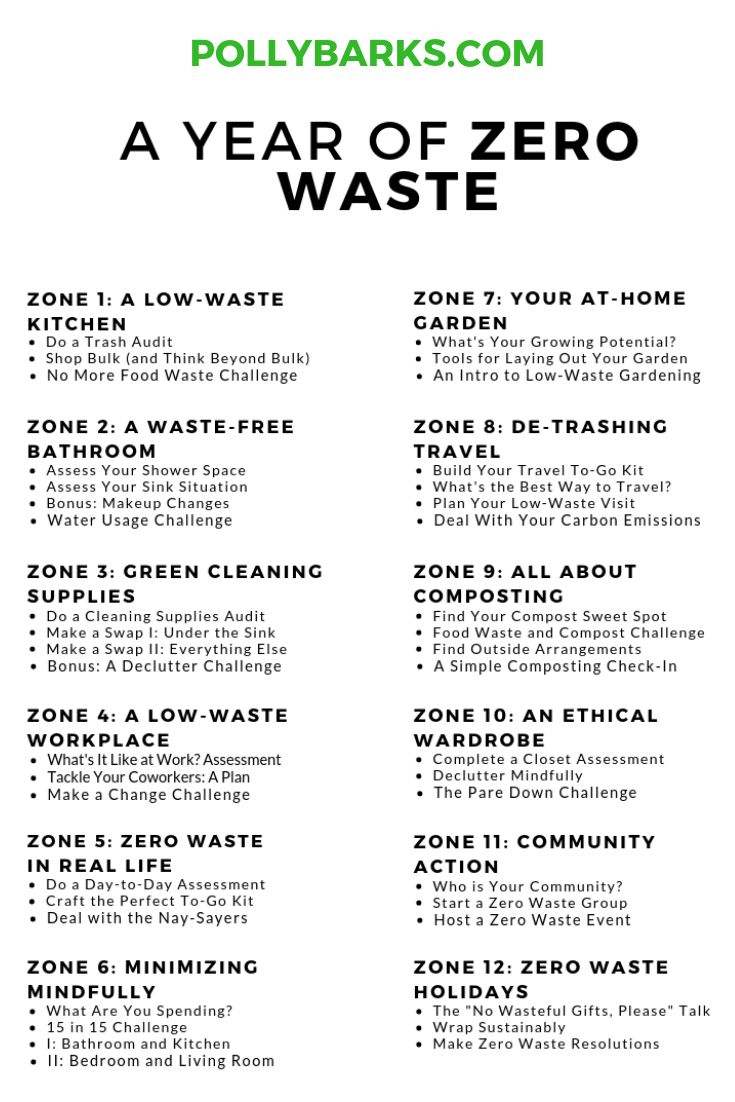 A year of zero waste